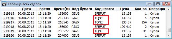 Таблица всех сделок терминала QUIK после перехода в режим T+2